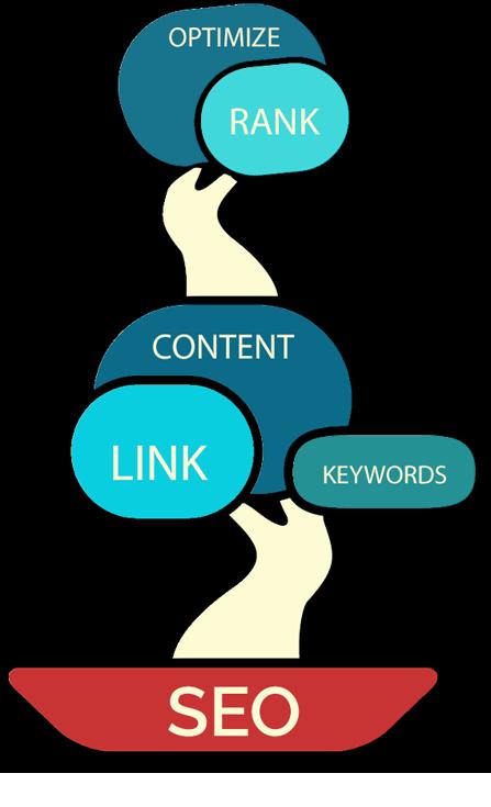 seo, blogging, writting, blog, search, engine, optimization, llama, nazadesign