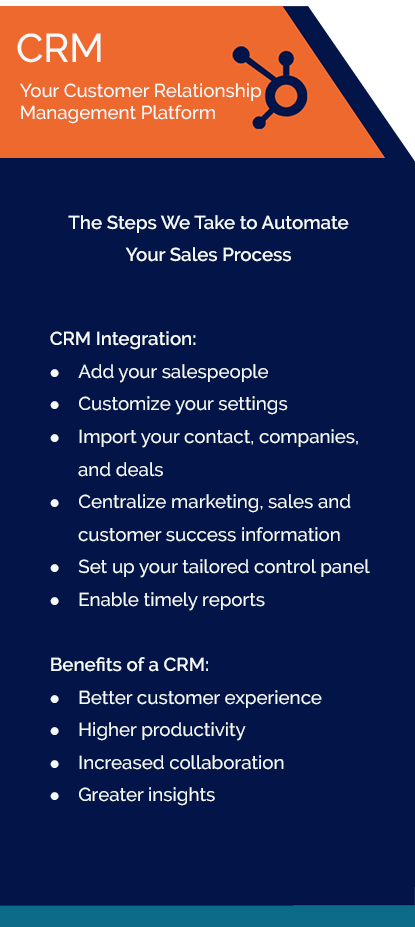 crm, steps, taken, to, Automate, sales, integration, inbound, marketing, benefits